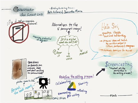 Sketchnoting | learning21andbeyond | Scoop.it