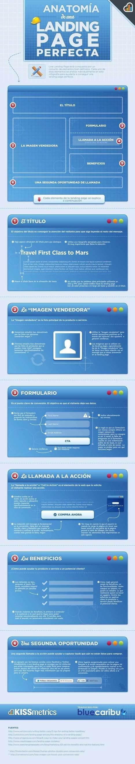 Tips en los elementos de una Landing Page o Pagina de Aterrizaje | Marketing Digital Landing Pages | Scoop.it