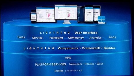 Dreamforce 14 : Avec Lightning Salesforce démocratise la création d'apps mobiles | Salesforce Platform | Scoop.it