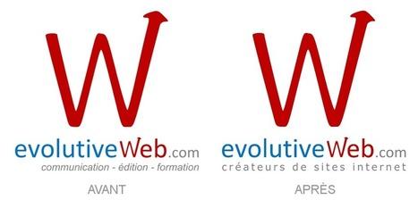 Nouveau slogan sur le logo de notre agence web - Actualités - evolutiveWeb.com | Actus de l'agence, infos et conseils en e-communication et entrepreunariat | Scoop.it