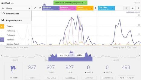 Reporting : les 5 outils indispensables du community manager | Entrepreneurs du Web | Scoop.it