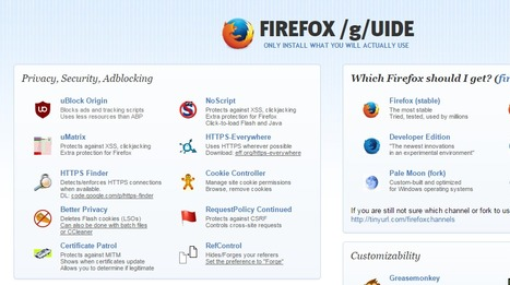 Firefox Guide [FIREFOX/g/UIDE) | Time to Learn | Scoop.it