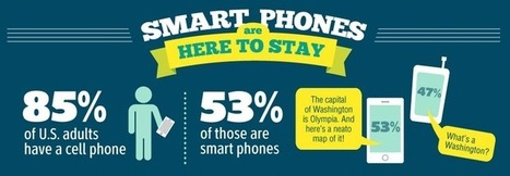 Mobile and Smartphones in Healthcare - Infographic | Marketing on the Web | Scoop.it