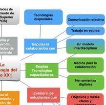 Javier Tourón: La pedagogía del siglo XXI   Educación a Distancia y TIC   Scoop.it