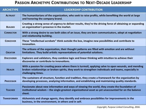 What's the archetype of a next-decade leader? | SmartBrief | itsyourbiz | Scoop.it