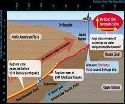 Deep-sea study reveals cause of 2011 tsunami | Sustain Our Earth | Scoop.it