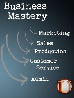 Mastering Your Business - 5 Areas You Must Perfect to Succeed | Websites for Marketing, Efficiency, and Growth Potential | Scoop.it