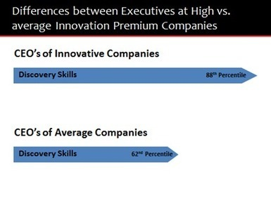 How Innovative Leaders Maintain Their Edge - Forbes | Create Positive Change | Scoop.it