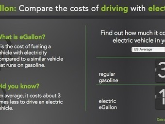 eGallons: How much does it cost to drive on electricity compared to gasoline? | Five Regions of the Future | Scoop.it