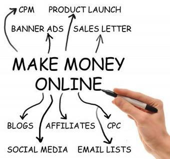 Make Money Online - Top 10 Tips   Professional web design   Scoop.it