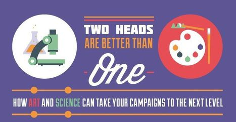 Two Heads are Better than One: When Science, Art, and Marketing Meet | Everything Inbound | Scoop.it