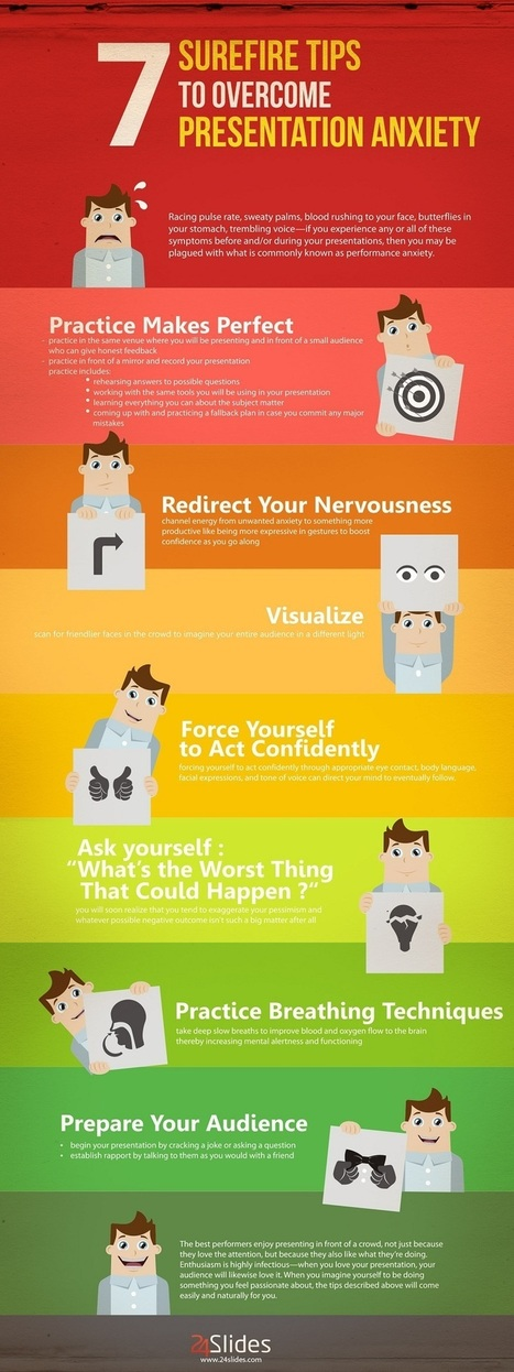 3 Infographics to Beat the Fear & Become a Better Public Speaker | Infographics | Scoop.it