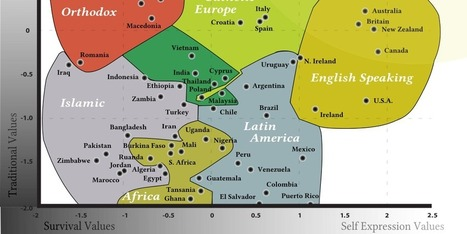 This Chart Explains Every Culture In The World | GHS Cultural Geography | Scoop.it