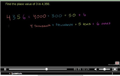 Place Value 1: Finding the Place Value   Numeracy: Primary Classroom   Scoop.it