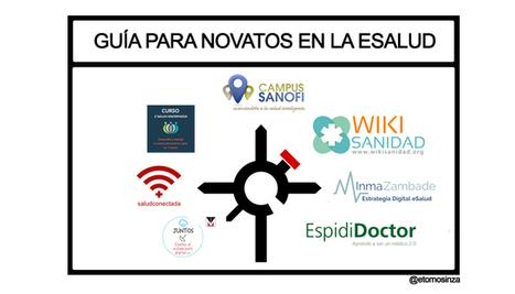 Tus primeros pasos en la Esalud... (1) Guía para novatos | Salud Publica | Scoop.it