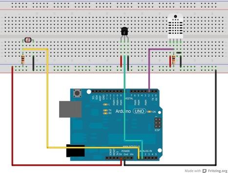 Enviando datos al PC Con Arduino   Arduino ya!   Scoop.it