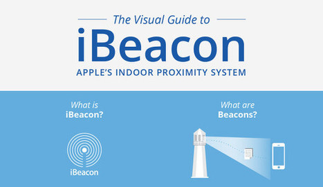 [Infographie] iBeacon : tout savoir sur le fonctionnement des Beacons - Connected-Objects.fr | Le magasin de demain | Scoop.it