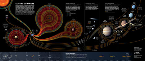 50 years of space exploration | data duty | Scoop.it