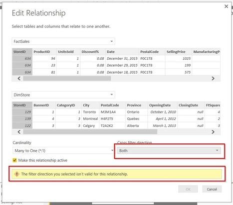Comprendre le sens, le nombre et la multiplicité des relations dans un modèle de données | Intelligence d'affaires | Scoop.it