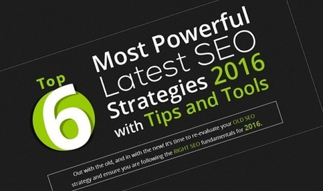Top 6 Most Powerful and Latest SEO Strategies [Infographic] | JAV - #SocialMedia, #SEO, #tECONOLOGÍA & más | Scoop.it