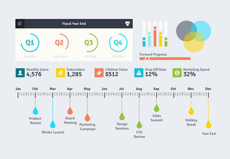25+ flat UI kits for web designers | Mobile Marketing | Mobile Commerce | Scoop.it