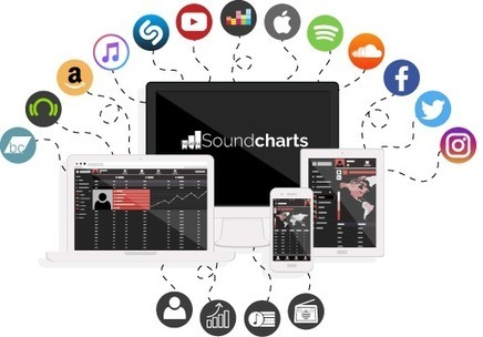 How Project Managment should work in the Music Industry according to Soundcharts | MUSIC:ENTER | Scoop.it