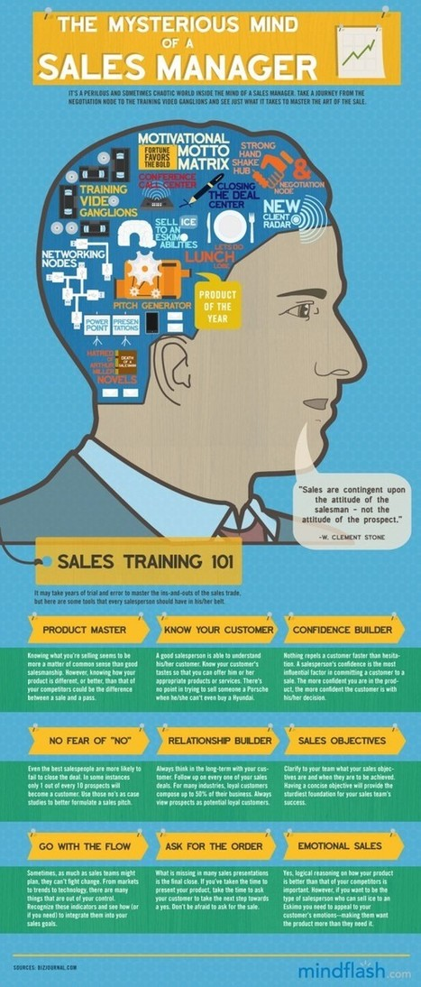 What's in the mind of a sales manager? | Sales Hacks and Tools | Scoop.it