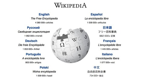 Texas PR Firm Accused of Creating Hundreds of Fake, Biased Wikipedia Entries | Digital Marketing Fever | Scoop.it