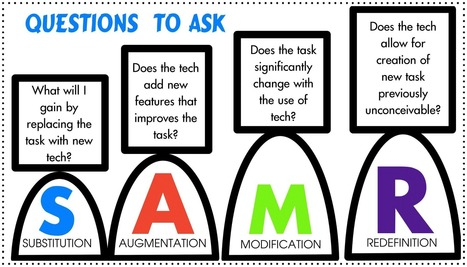 A Guide for Bringing the SAMR Model to iPads (EdSurge News) | iPads edu | Scoop.it