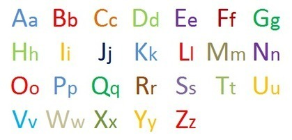 Capital letters English lesson | Education Ideass | Scoop.it