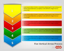 Five Vertical Arrows Process PowerPoint Template   Financial Planning   Scoop.it