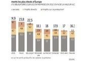 Les patrons rêvent d'une nouvelle baisse des charges - Le Monde | Lutte des classes - Conflit du travail | Scoop.it