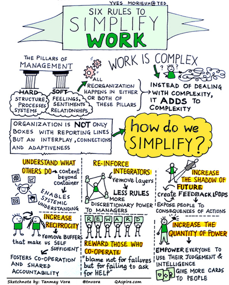 Six Rules to Simplify Work   Project Portfolio Management   Scoop.it