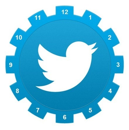 12 simple tips to get started on Twitter | The Social Network Times | Scoop.it