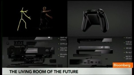 What Will the Living Room of the Future Look Like?: Video | FutureChronicles | Scoop.it