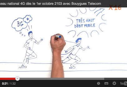 Bouygues Telecom et la 4G en video scribing | La facilitation graphique et le design de l'information | Facilitation graphique | Scoop.it