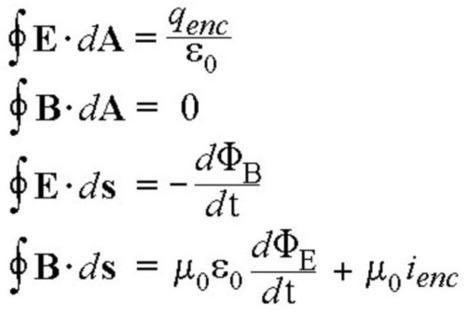 17 ecuaciones que cambiaron el mundo, o por qué sí sirve de mucho estudiar matemáticas y ciencia | Salina´sMagazine | Scoop.it