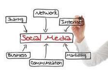 Is Social Media Right for B2B Marketing?   Social Media Journal   Scoop.it