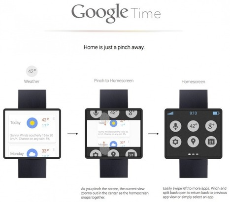 Look at how great a Google smartwatch could be | Social Media (network, technology, blog, community, virtual reality, etc...) | Scoop.it