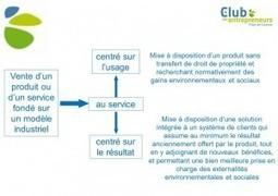 Accompagnement des entreprises vers une économie soutenable | Economie Responsable et Consommation Collaborative | Scoop.it