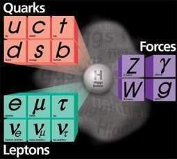 Brasileiros querem encontrar nova Física no LHC 2.0 | Mídia | Scoop.it