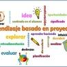 Recursos Educativos para ESO, Geografía e Historia