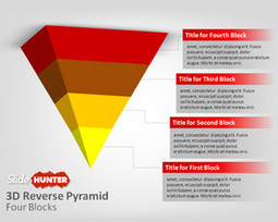 3D Reverse Pyramid Four Blocks for PowerPoint Template | arrows | Scoop.it