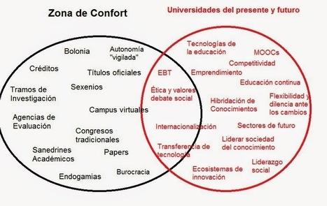 10 razones por las que las universidades deben salir de su zona de confort   Docencia universitaria y cambio en la Sociedad del Conocimiento   Scoop.it
