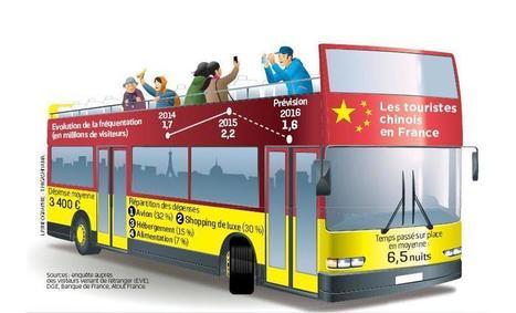 Avec Aliplay, les touristes chinois pourront dépenser sans compter   L'actualité du tourisme en Val d'Oise   Scoop.it