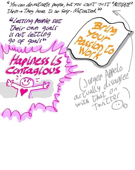 Sketchnotes for #Dare13 @Happy_Laurence's talk on happiness at work | Happy {organisation} | Scoop.it