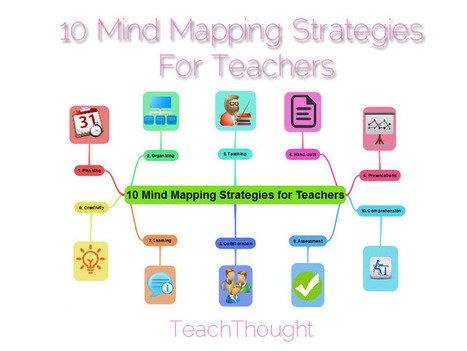 10 Mind Mapping Strategies For Teachers | Educational Technology - Yeshiva Edition | Scoop.it