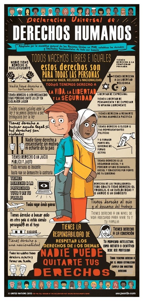 EducaTolerancia: LOS DERECHOS HUMANOS   Recursos educativos CCSS   Scoop.it