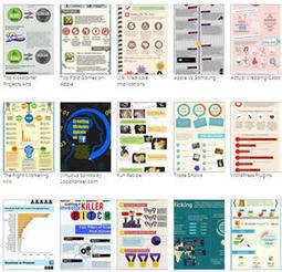 Quatre sites pour créer gratuitement des infographies | Outils TICE | Scoop.it