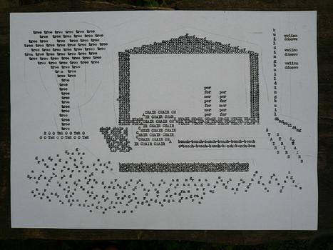Outsider Art 2008 | ASCII Art | Scoop.it